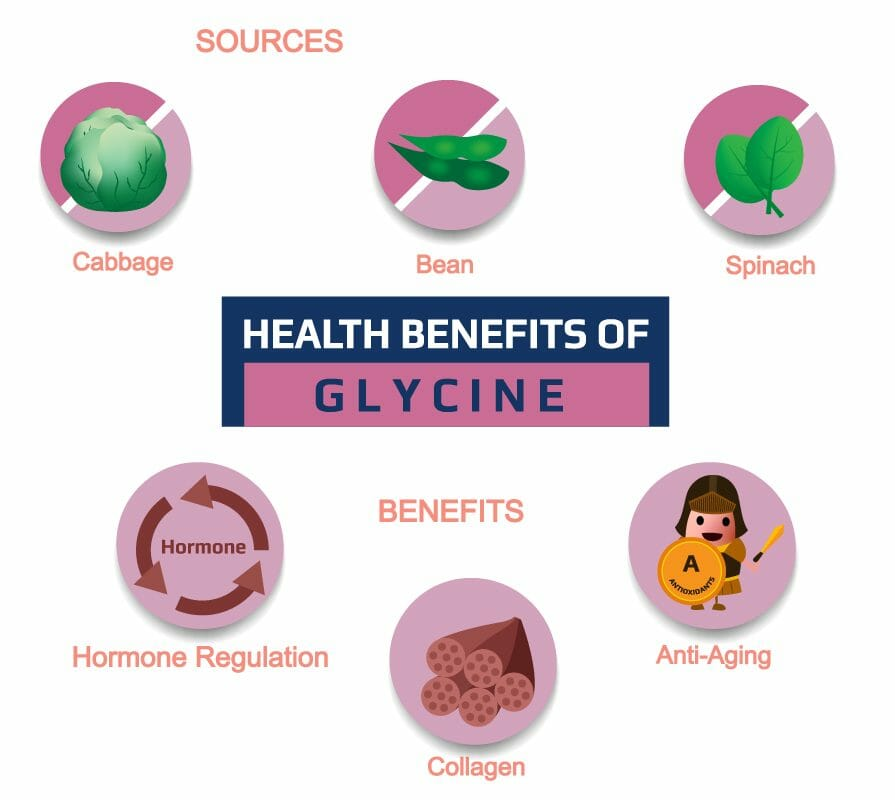 glycine-sources-benefits
