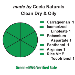 Cetaphil Cleanser Natural Alternative
